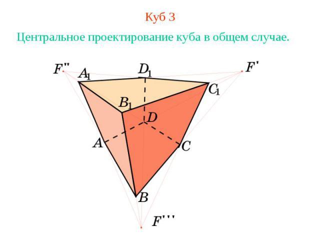 Куб 3Центральное проектирование куба в общем случае.