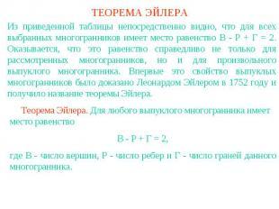 ТЕОРЕМА ЭЙЛЕРАИз приведенной таблицы непосредственно видно, что для всех выбранн