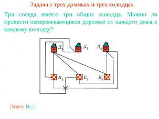 Задача о трех домиках и трех колодцахТри соседа имеют три общих колодца. Можно л