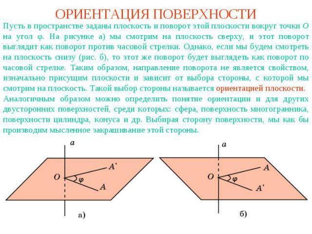 ОРИЕНТАЦИЯ ПОВЕРХНОСТИПусть в пространстве заданы плоскость и поворот этой плоскости вокруг точки О на угол φ. На рисунке а) мы смотрим на плоскость сверху, и этот поворот выглядит как поворот против часовой стрелки. Однако, если мы будем смотреть н…