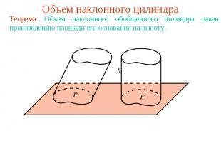 Объем наклонного цилиндраТеорема. Объем наклонного обобщенного цилиндра равен пр
