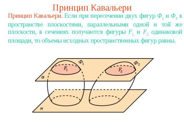 Принцип КавальериПринцип Кавальери. Если при пересечении двух фигур Ф1 и Ф2 в пространстве плоскостями, параллельными одной и той же плоскости, в сечениях получаются фигуры F1 и F2 одинаковой площади, то объемы исходных пространственных фигур равны.