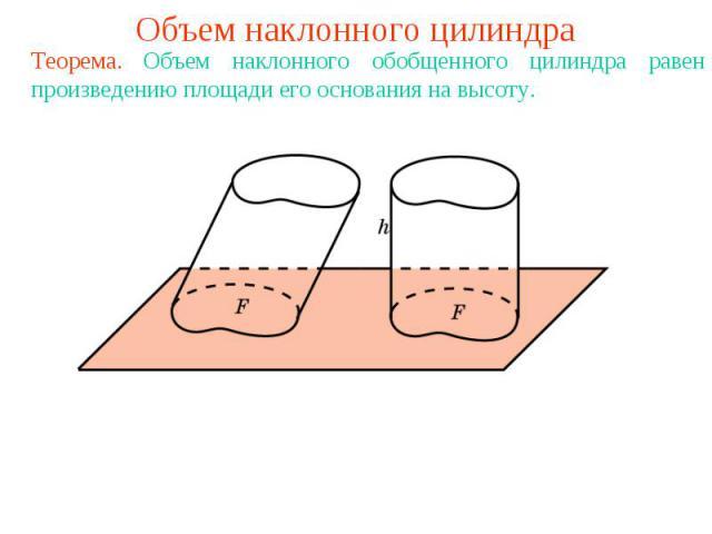 Объем наклонного цилиндраТеорема. Объем наклонного обобщенного цилиндра равен произведению площади его основания на высоту.