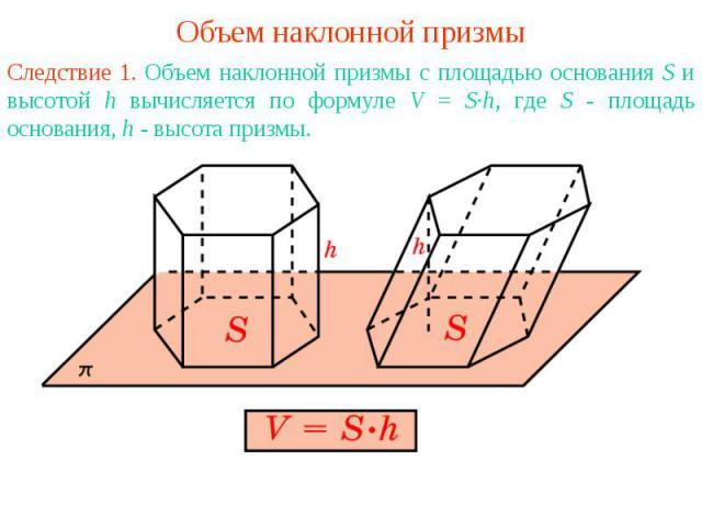 Объем наклонной призмыСледствие 1. Объем наклонной призмы с площадью основания S и высотой h вычисляется по формуле V = S·h, где S - площадь основания, h - высота призмы.