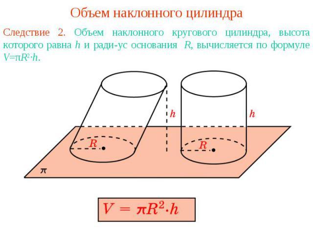 Объем наклонного цилиндраСледствие 2. Объем наклонного кругового цилиндра, высота которого равна h и радиус основания R, вычисляется по формуле V=πR2·h.