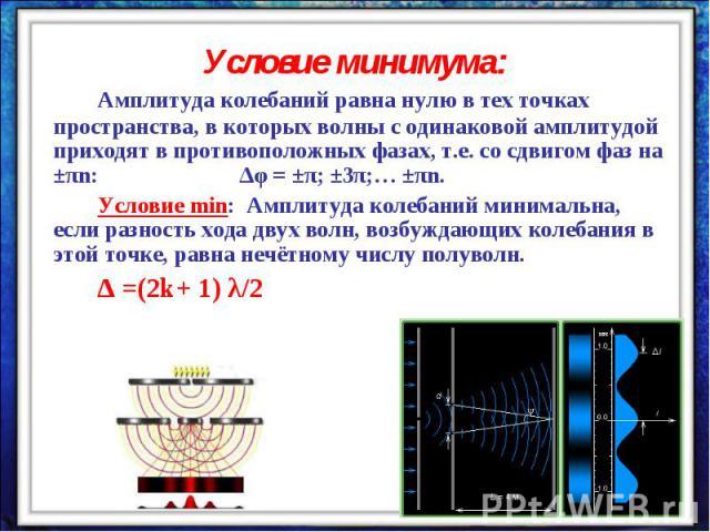 Условие минимума:Амплитуда колебаний равна нулю в тех точках пространства, в которых волны с одинаковой амплитудой приходят в противоположных фазах, т.е. со сдвигом фаз на ±πn: ∆φ = ±π; ±3π;… ±πn.Условие min: Амплитуда колебаний минимальна, если раз…