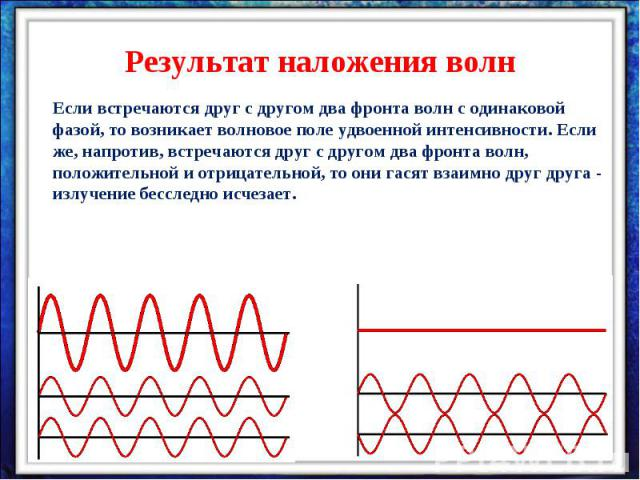 Результат наложения волнЕсли встречаются друг с другом два фронта волн с одинаковой фазой, то возникает волновое поле удвоенной интенсивности. Если же, напротив, встречаются друг с другом два фронта волн, положительной и отрицательной, то они гасят …