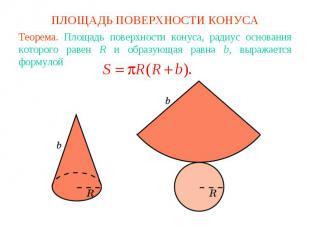 ПЛОЩАДЬ ПОВЕРХНОСТИ КОНУСАТеорема. Площадь поверхности конуса, радиус основания