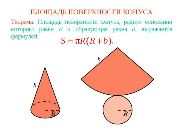 ПЛОЩАДЬ ПОВЕРХНОСТИ КОНУСАТеорема. Площадь поверхности конуса, радиус основания которого равен R и образующая равна b, выражается формулой