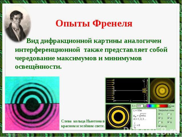 Опыты ФренеляВид дифракционной картины аналогичен интерференционной также представляет собой чередование максимумов и минимумов освещённости.