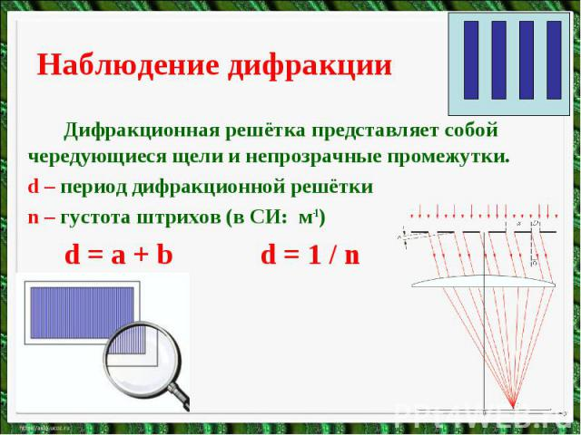 Наблюдение дифракцииДифракционная решётка представляет собой чередующиеся щели и непрозрачные промежутки.d – период дифракционной решёткиn – густота штрихов (в СИ: м-1)d = a + b d = 1 / n