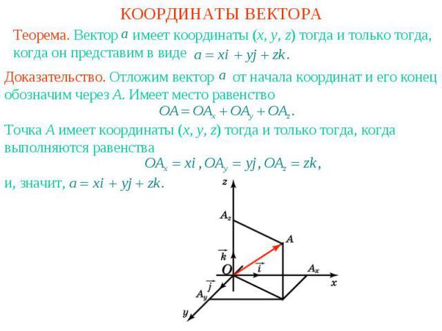 КООРДИНАТЫ ВЕКТОРАТеорема. Вектор имеет координаты (x, y, z) тогда и только тогда, когда он представим в виде Доказательство. Отложим вектор от начала координат и его конец обозначим через А. Имеет место равенство Точка А имеет координаты (x, y, z) …