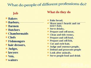 What do people of different professions do?BakersBarbers,BarmenButchersChamberma