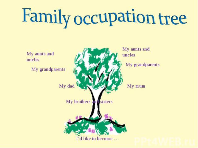 Family occupation tree