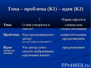 Тема – проблема (К1) – идея (К3)