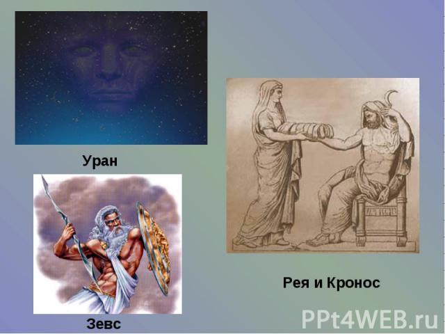 УранЗевсРея и Кронос
