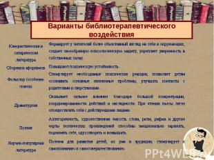 Варианты библиотерапевтического воздействия