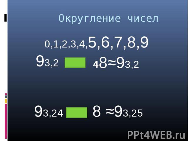 Округление чисел 0,1,2,3,4,5,6,7,8,993,2
