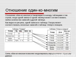 Отношение один-ко-многимОтношение один-ко-многим устанавливается между таблицами