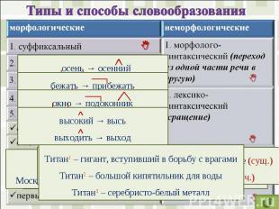 Типы и способы словообразованияТитан1 – гигант, вступивший в борьбу с врагамиТит