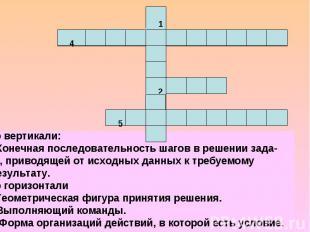 По вертикали:1.Конечная последовательность шагов в решении зада-чи, приводящей о