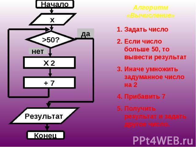 Алгоритм «Вычисление»Задать числоЕсли число больше 50, то вывести результатИначе умножить задуманное число на 2Прибавить 7Получить результат и задать другое число.