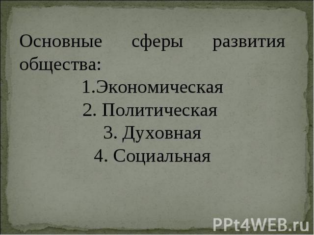 Основные сферы развития общества: 1.Экономическая2. Политическая 3. Духовная4. Социальная