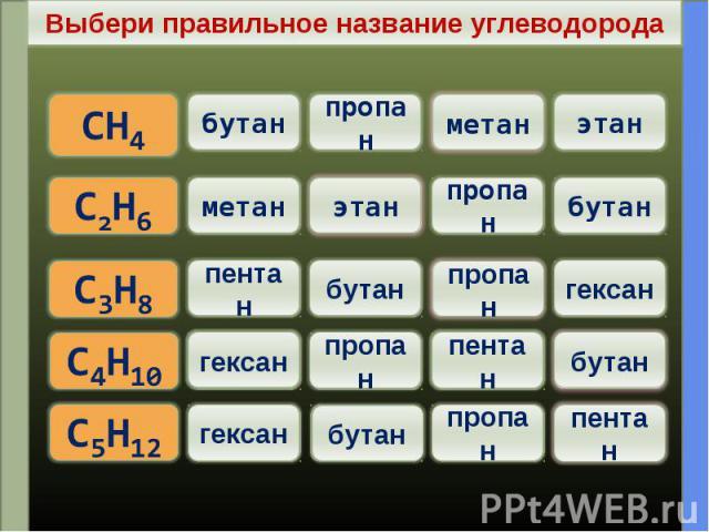 Выбери правильное название углеводорода