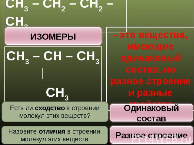 ИЗОМЕРЫ- это вещества, имеющие одинаковый состав, но разное строение и разные свойства