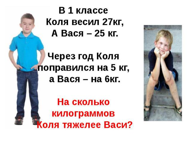 В 1 классе Коля весил 27кг,А Вася – 25 кг.Через год Коля поправился на 5 кг, а Вася – на 6кг.На сколько килограммов Коля тяжелее Васи?