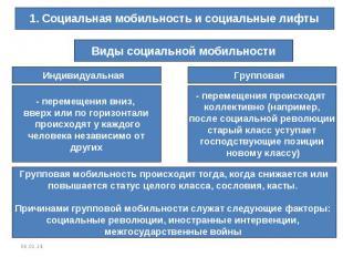 1. Социальная мобильность и социальные лифтыВиды социальной мобильности- перемещ