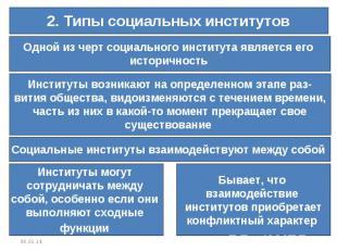 2. Типы социальных институтовОдной из черт социального института является его ис