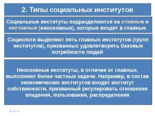 2. Типы социальных институтовСоциальные институты подразделяются на главные и не