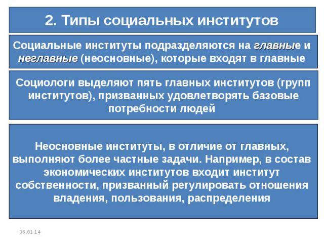 2. Типы социальных институтовСоциальные институты подразделяются на главные и неглавные (неосновные), которые входят в главные Социологи выделяют пять главных институтов (групп институтов), призванных удовлетворять базовые потребности людей Неосновн…