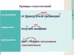 Примеры словосочетаний