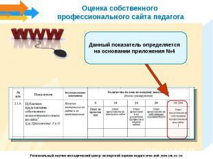 Оценка собственного профессионального сайта педагогаДанный показатель определяет