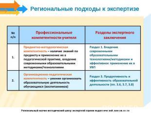 Региональные подходы к экспертизе