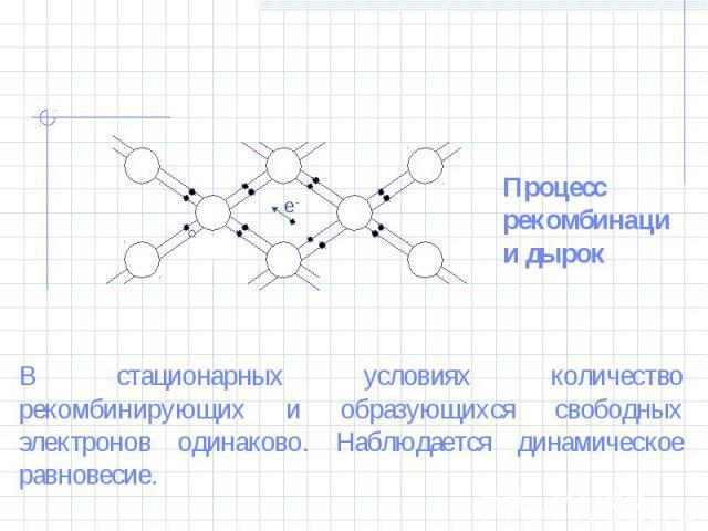 Процесс рекомбинации дырокВ стационарных условиях количество рекомбинирующих и образующихся свободных электронов одинаково. Наблюдается динамическое равновесие.