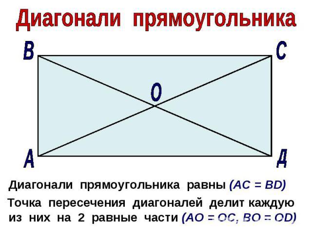 Диагонали прямоугольника Диагонали прямоугольника равны (АС = ВD) Точка пересечения диагоналей делит каждую из них на 2 равные части (АО = ОС, ВО = ОD)