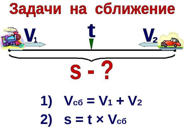 Задачи на сближение1) Vcб = V1 + V22) s = t × Vсб