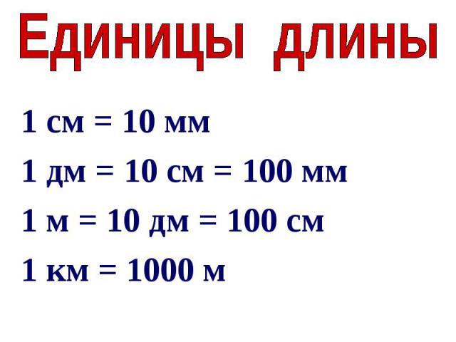Единицы длины1 см = 10 мм1 дм = 10 см = 100 мм1 м = 10 дм = 100 см1 км = 1000 м