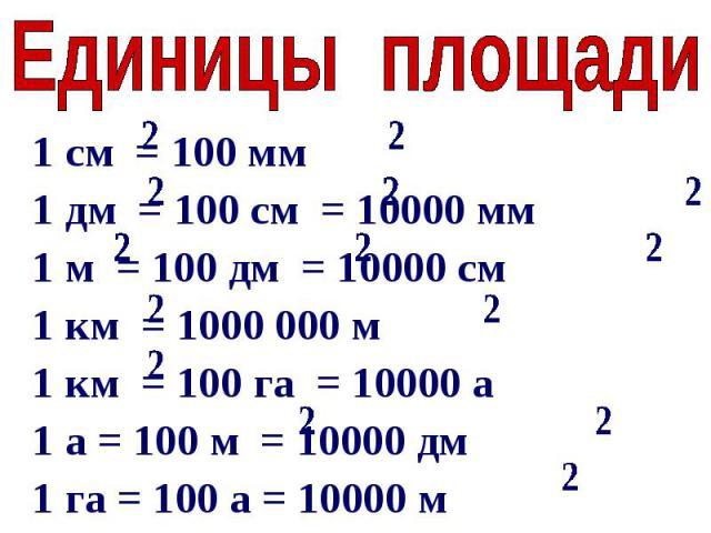 Единицы площади1 см = 100 мм1 дм = 100 см = 10000 мм1 м = 100 дм = 10000 см1 км = 1000 000 м1 км = 100 га = 10000 а1 а = 100 м = 10000 дм1 га = 100 а = 10000 м