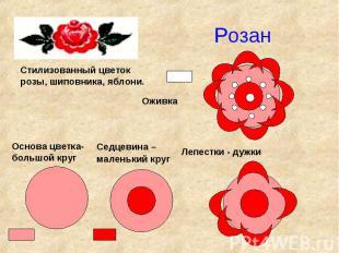 РозанСтилизованный цветок розы, шиповника, яблони.Основа цветка- большой кругСед