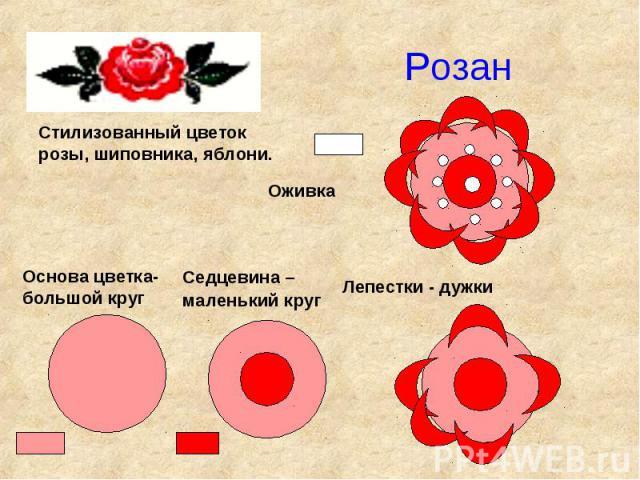 РозанСтилизованный цветок розы, шиповника, яблони.Основа цветка- большой кругСедцевина – маленький круг