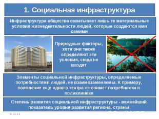 1. Социальная инфраструктураИнфраструктура общества охватывает лишь те материаль