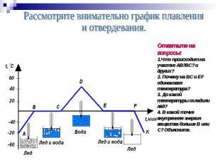 Рассмотрите внимательно график плавленияи отвердевания. Ответьте на вопросы:1.Чт