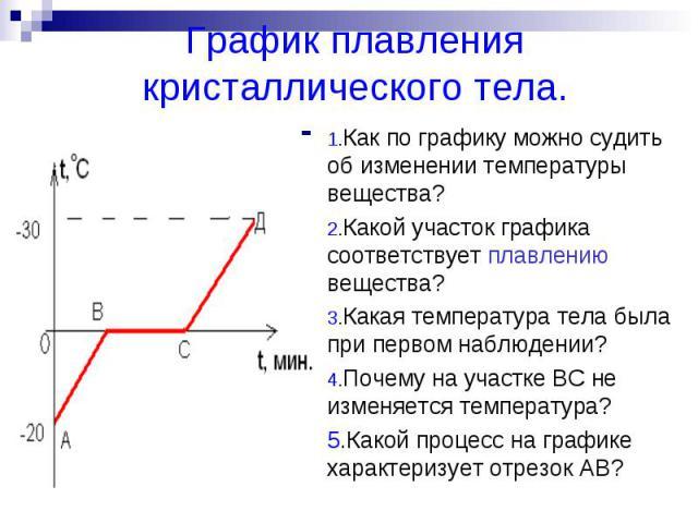 График плавления кристаллического тела.1.Как по графику можно судить об изменении температуры вещества?2.Какой участок графика соответствует плавлению вещества?3.Какая температура тела была при первом наблюдении?4.Почему на участке ВС не изменяется …