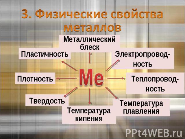 3. Физические свойства металлов