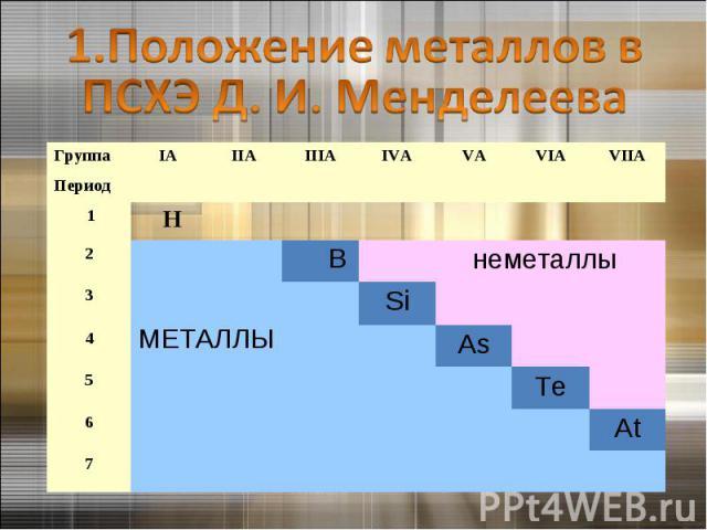 1.Положение металлов в ПСХЭ Д. И. Менделеева