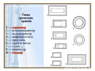 Типы греческих храмов1 — периптер2 — псевдопериптер 3 — псевдодиптер 4 — амфипро